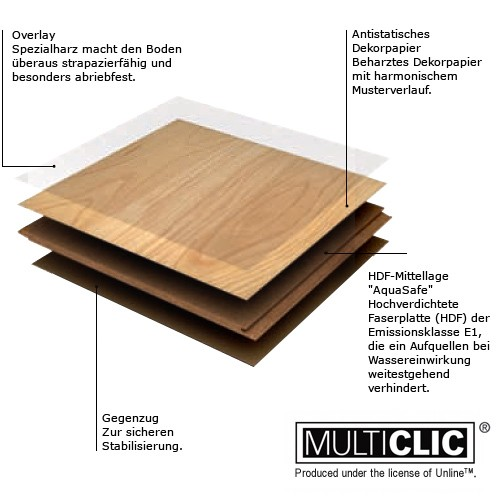 meister 457 klick laminat laminatboden kirsche holz nachbildung 3 stab. Black Bedroom Furniture Sets. Home Design Ideas
